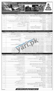 Civilian Jobs in Pakistan Navy
