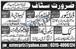 Computer Operator & Field Worker Jobs in Lahore