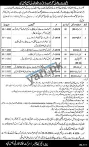 District Health Authority Jobs in Faisalabad
