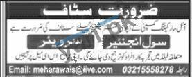 Oil Marketing Company Jobs in Islamabad