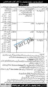 Excise Taxation & Narcotics Control Jobs in Peshawar KPK