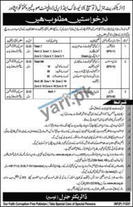 Junior Clerk & Veterinary Assistant Govt Jobs in Peshawar
