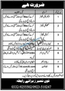 Store Keeper & Purchases Incharge Jobs in Peshawar