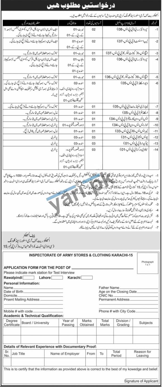 Supervisor & Lab Assistant Govt Jobs in Karachi